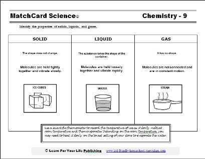 our solid liquid gas worksheet tells what the molecules are doing while hanging out in the. Black Bedroom Furniture Sets. Home Design Ideas