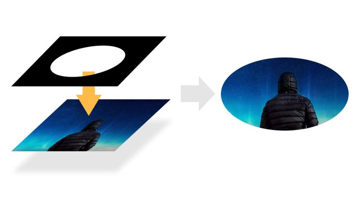 【Photoshop】レイヤーマスクとは?使い方を初心者向けに解説