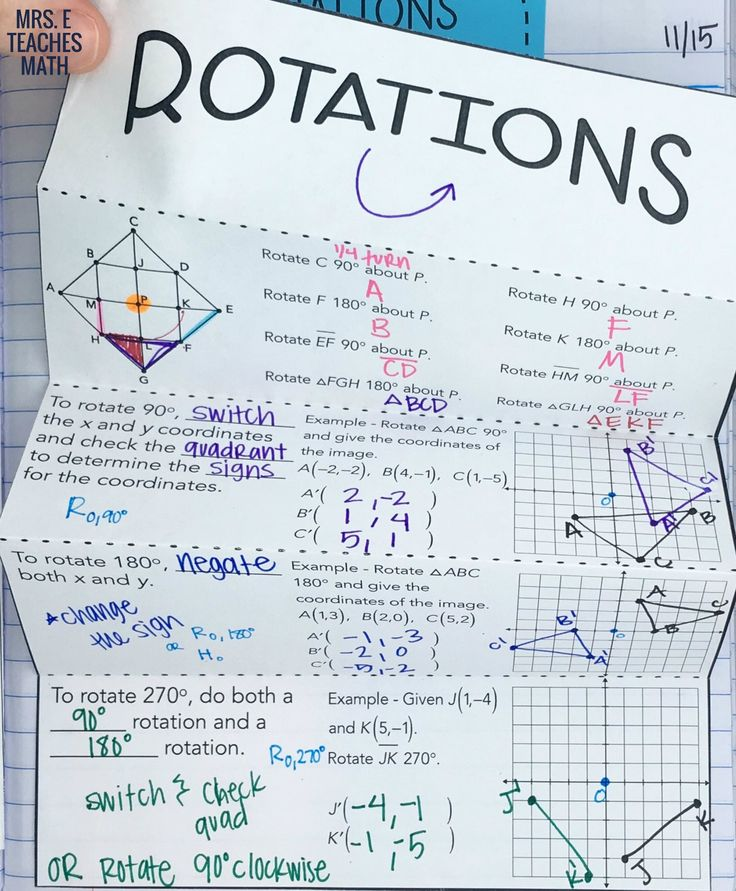 rotations foldable for geometry interactive notebooks