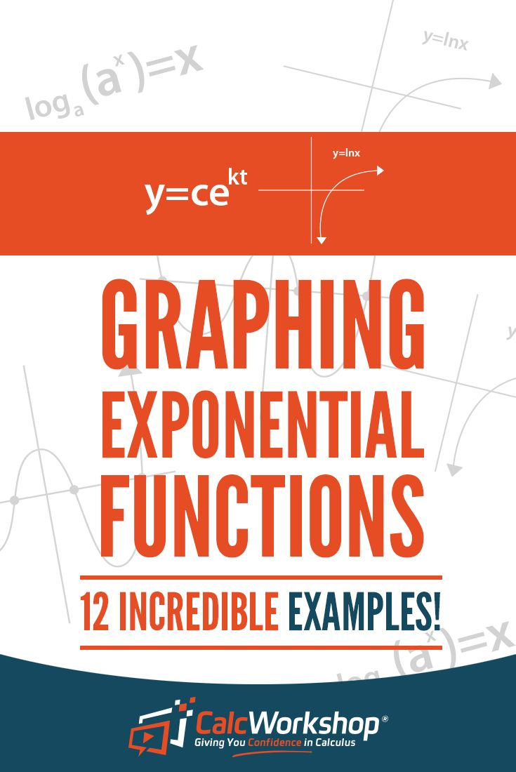 Graphing Exponential Functions - POWERFUL video lesson that covers how to graph these functions with a table of values and also using a transformation.  Terrific for new algebra teachers as a review if it's been awhile since you taught this topic.  Excellent for high school and middle school math courses.  Find out just how easy it is to determine the Domain and Range.  Check it out today!  #homeschooling #teaching