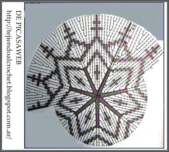 1377 mejores imágenes de crochet Wayuuuu en Pinterest | Mochilas ...