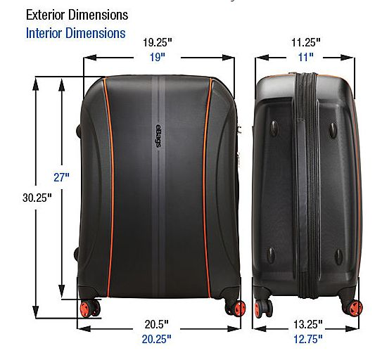 how to organize your luggage for travel