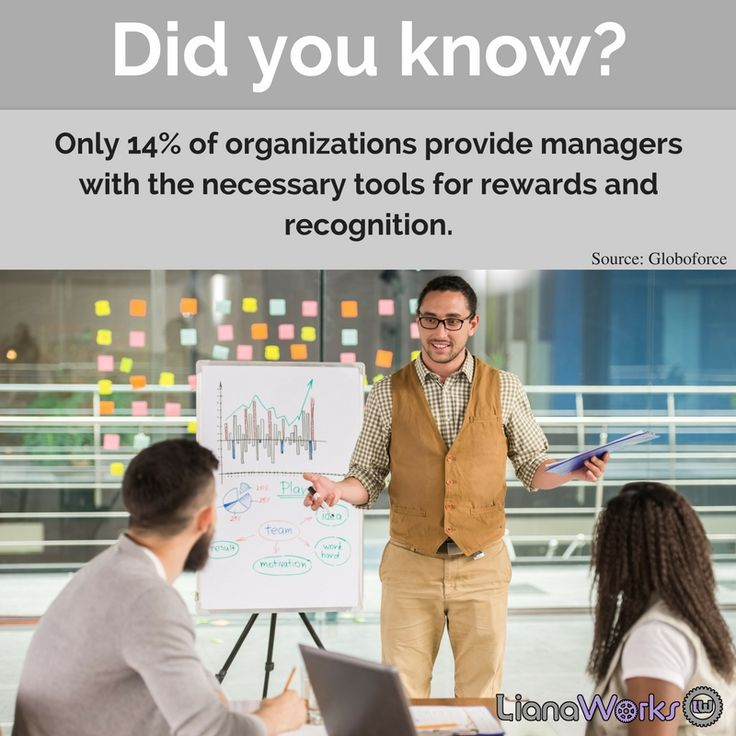 providing leadership in an organisation There are a lot of things that amount to the success of an organization, and leadership without a doubt is one of the main reasons for this.