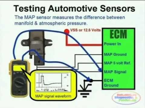 MAP Sensor & Wiring Diagram   FORD EXPLORER 1998  CAR MAINTENANCE TIPS   Pinterest   Map sensor