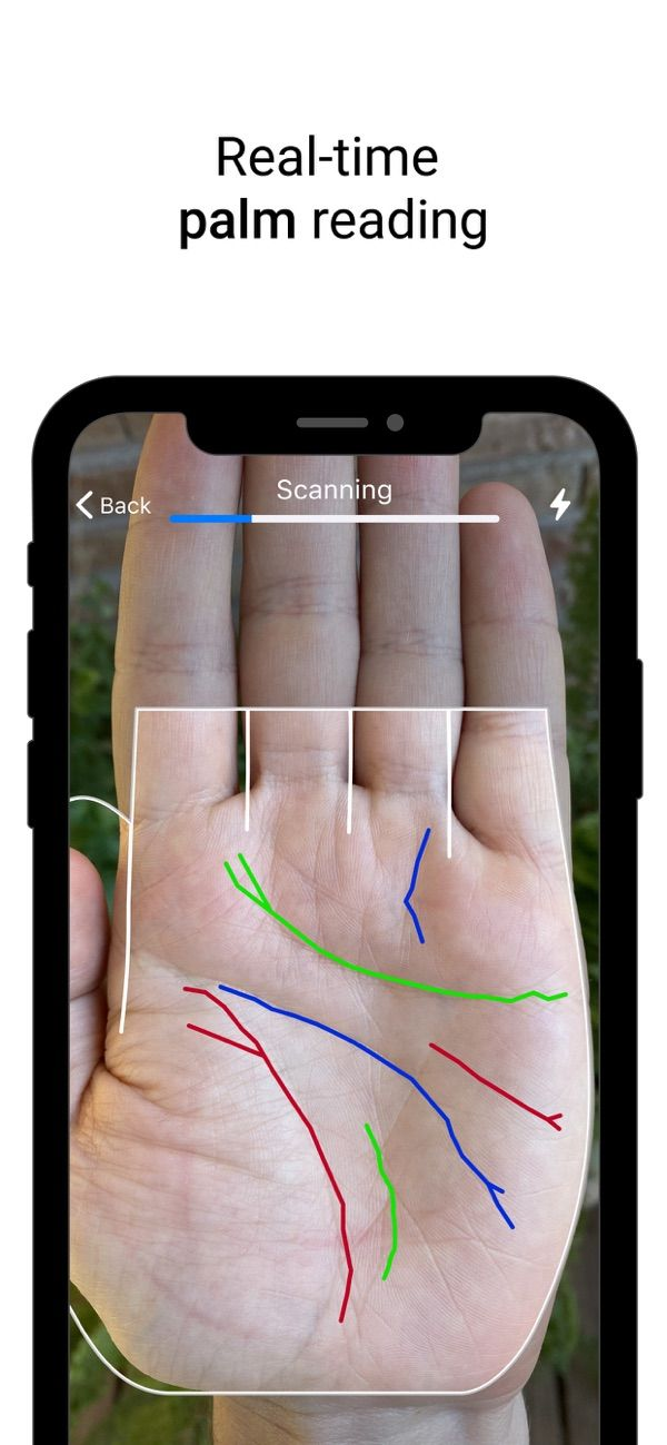 Astrology Palmistry Coach On The App Store In 2020 Palmistry Palm Reading Astrology