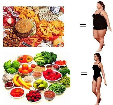 fast foods effects Fast food costs relatively little and tastes good, but the negative effects on physical health last much longer than these immediate concerns with the high-calorie meals come more fat, cholesterol, salt and sugar -- and therefore fewer vitamins, minerals and other nutrients -- than in healthier foods.