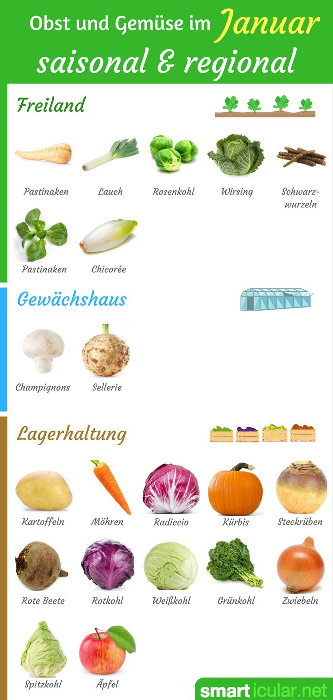 Im Januar reift nur wenig Gemüse und es ist schwer, sich gesund, regional und gleichzeitig saisonal zu ernähren. Hier ein paar Tricks, die es möglich machen