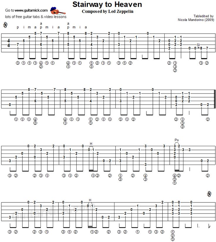 82 Best Tablatures Images On Pinterest Songs Guitar Chord Chart