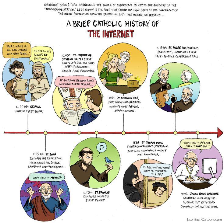 A Brief Catholic History of the Internet #StJohn #StIsidore #StFrancis #StAnthony #StThomasMore #StPadrePio #PopeFrancis