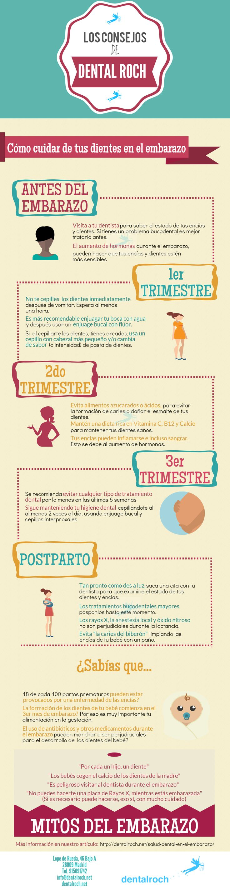 Cómo cuidar tus dientes en el embarazo. Desde antes de quedarte embarazada hasta el post parto. #cuidado #dental #embarazo Importante visitar al dentista antes del embarazo para ver si necesitas un tratamiento urgente. Cómo las náuseas y vómitos pueden afectar el esmalte de tus dientes. Qué hacer si te da asco la pasta dental. Qué tipo de alimentos son buenos para tus dientes durante el embarazo. Sangrado de encías en el embarazo