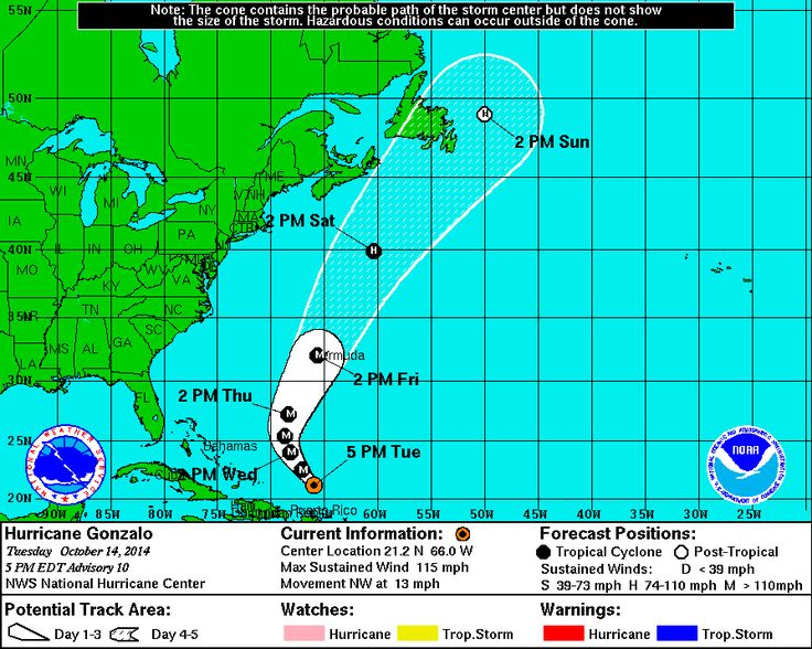Hurricane Gonzalo a Category 4 storm Storm