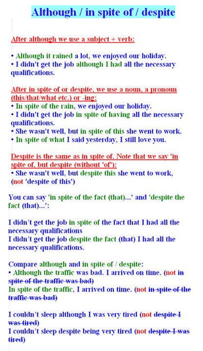 Although, In spite, despite EwR.Vocabulary Poster #English Although / in spite of / Despite