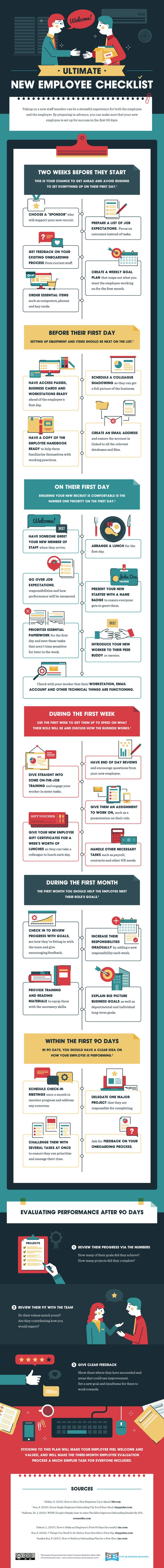 job hopping resume%0A Ultimate New Employee Checklist  Infographic