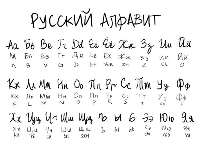Types of writing system