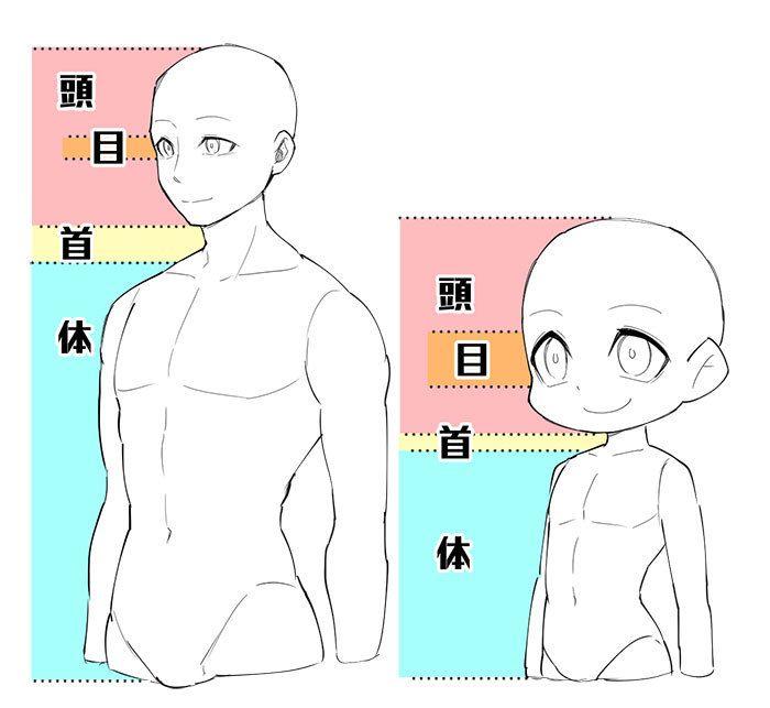 部位を誇張してみよう! デフォルメキャラクターを描く3つのコツ イラストの描き方 コツ1.パーツをつぶす 3/3 3 Tips on How to Draw Deforme Characters   Illustration Tutorial Tip 1. Squash parts 3/3