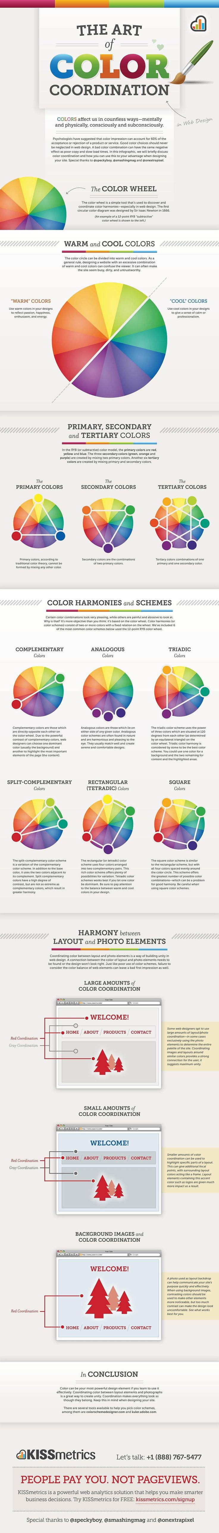 Color circle art publishing - Follow This Link To See Different Colour Schemes Created Using A Traditional Colour Wheel