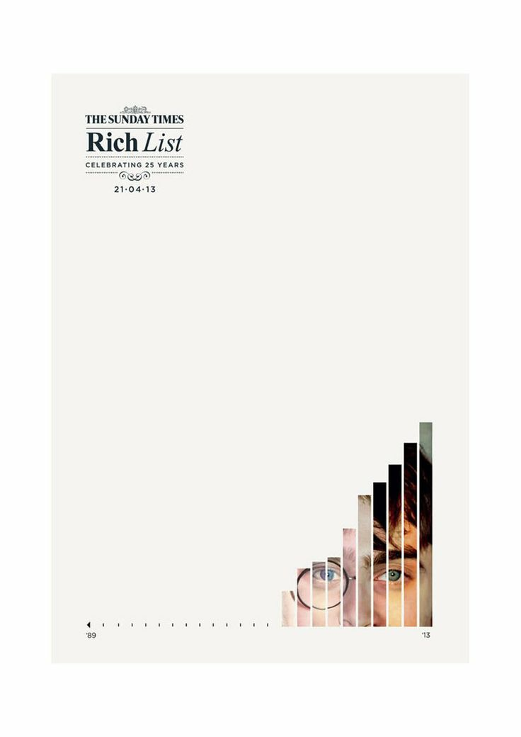 The Sunday Times - Rich List