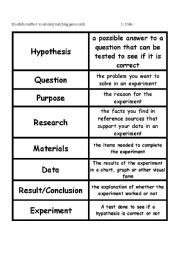 English worksheet: Scientific method vocabulary matching game