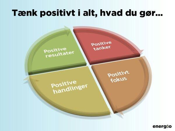Tænk positivt i alt, hvad du gør...