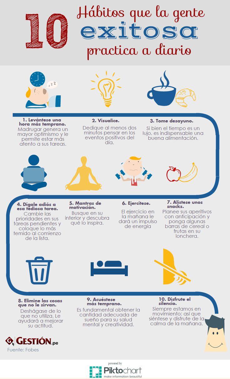 10 hábitos que la gente exitosa practica a diario