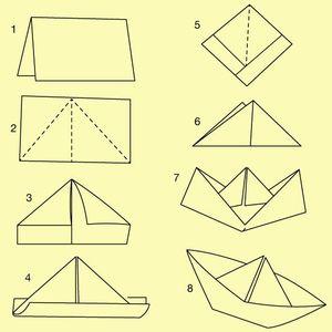 csm_Papierschiffchen-falten_87645b085e.jpg 300×300 Pixel
