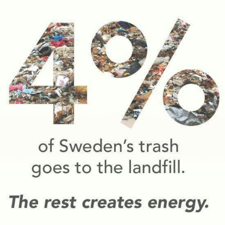 Be More Like Sweden