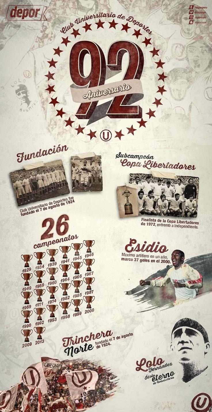 Universitario de Deportes #Perú