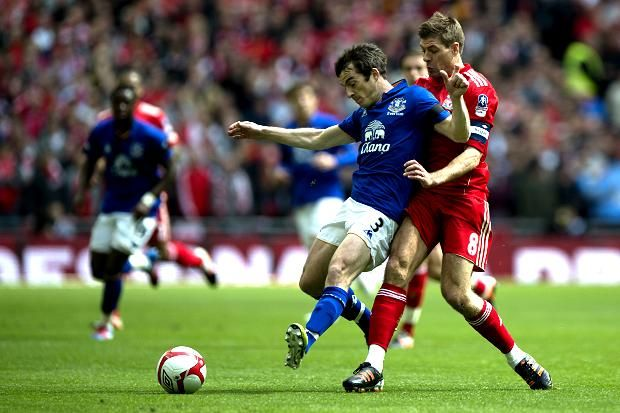 Manchester United have made a bid for Leighton Baines as David Moyes looks to reunite with the Everton and England left back at Old Trafford.