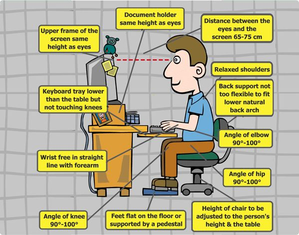 17 best images about ergonomics on pinterest computers for Office design rules of thumb