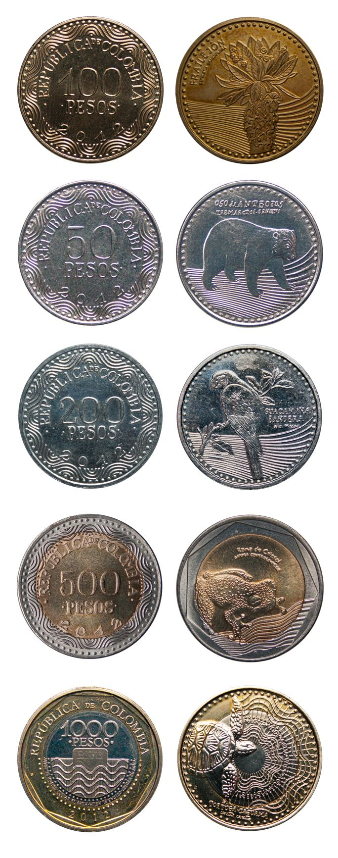 Colombian coins - Monedas colombianas