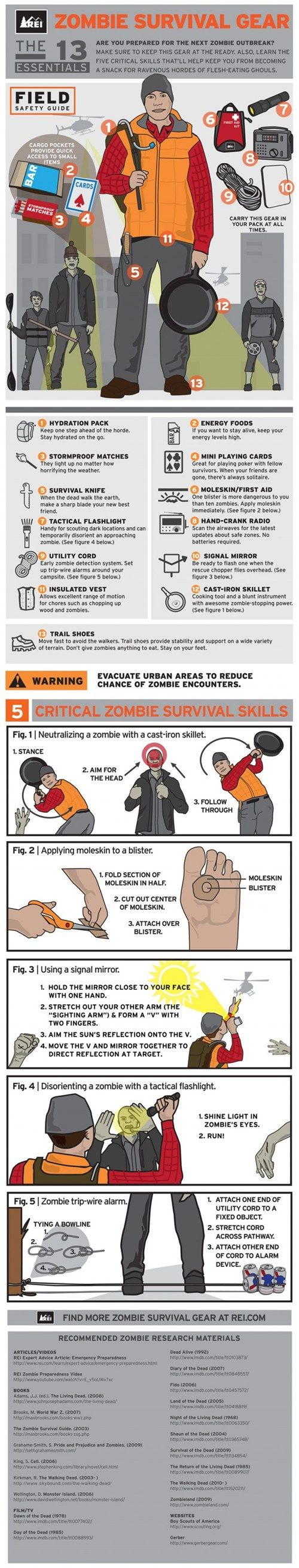Zombie Survival Infographic