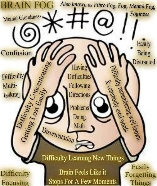 This is what brain fog feels like. Not just Fibro, it's MS its Alzheimers, it's every invisible illness. Suffering from MS myself I can relate to this weekly/daily and it's very frustrating :(
