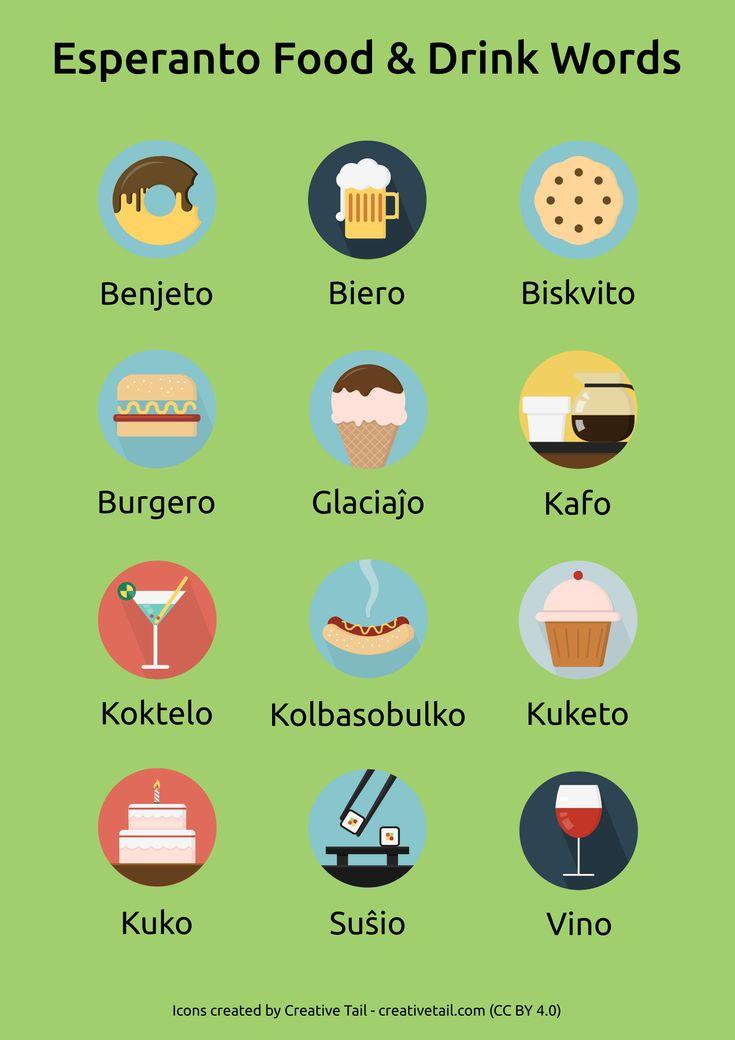 Esperanto food & drink words