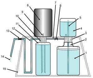 A irrigação é por um sistema sem fotocélulas e não demanda eletricidade, pois depende somente da luz solar, tornando sua operação extremamente econômica.