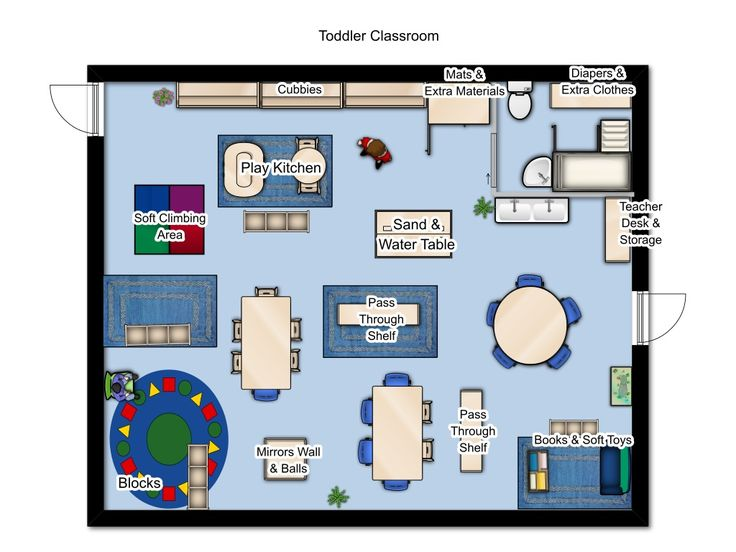 Classroom Environment Design : Best images about physical environment on pinterest
