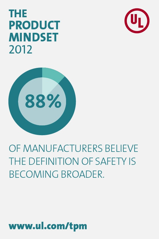 The definition of safety is evolving.
