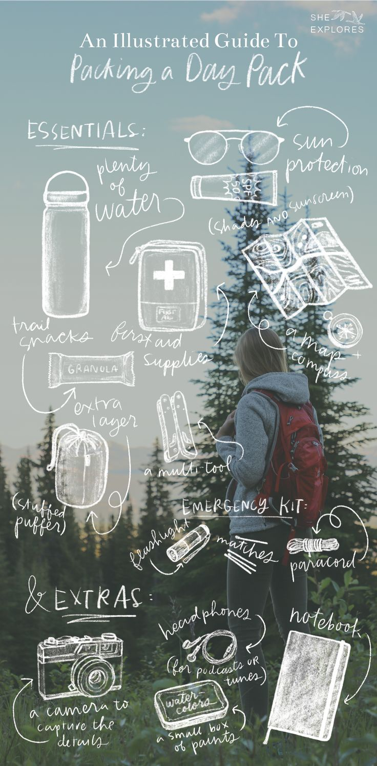 Packing Your Day Pack: An Illustrated Guide