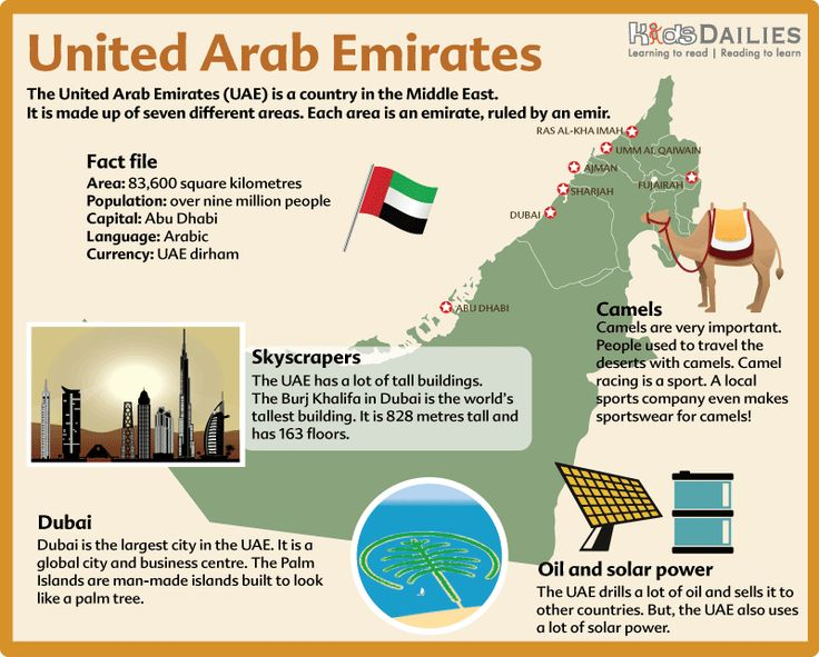 united arab emirates education and culture essay Higher education the united arab emirates (uae) is home to a wide range of universities, both public and private the uae has established an excellent and diversified system of higher.