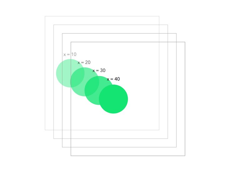 https://medium.freecodecamp.com/understanding-linear-interpolation-in-ui-animations-74701eb9957c