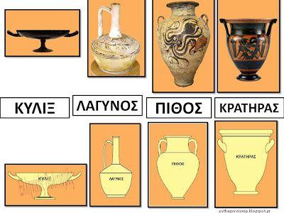 ΑΡΧΑΙΑ ΑΓΓΕΙΑ - ΠΙΝΑΚΕΣ ΑΝΑΦΟΡΑΣ