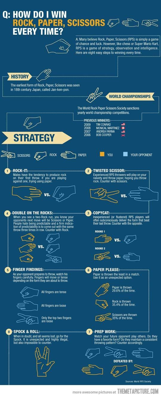 How to win Rock-paper-scissors every time…