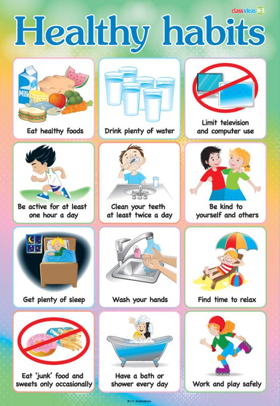 Healthy habits free classroom poster from RIC Publications. Classroom display ideas