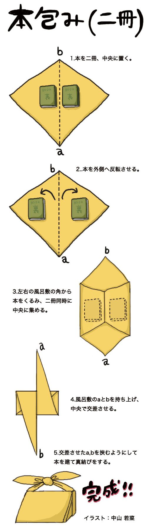 風呂敷 ふろしき 包み方 本つつみ(2冊)