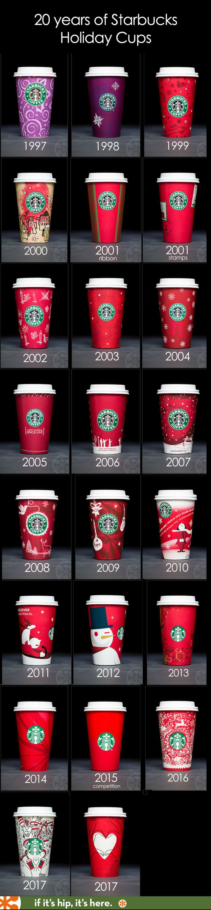 20 Years of Starbucks Holiday Cups, including the 2 new ones for 2017.