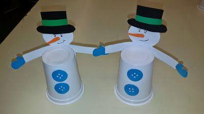 Ideias Giras: Boneco de Neve