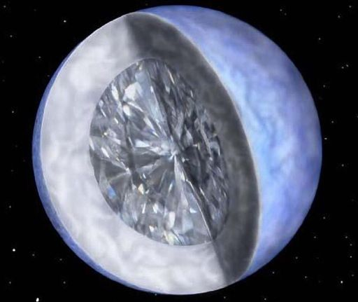 In 2004, astronomers discovered a star composed entirely of diamond, measuring 4,000 km across and 10 billion trillion trillion carats. 50 light years from Earth, the diamond star is classified as a crystallized white dwarf, the hot core that remains after a star burns out. Only recently have scientists been able to study the contents of the white dwarf, and they've confirmed that the crystallized carbon interior of the star is, in fact, the galaxy's largest diamond.The Beatles, 50 Lights, 10 Billion, Lights Years, Diamonds Stars, Stars Burning, White Dwarfs, Earth, Diamonds Planets