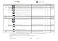 subaru Price List 7-22-2015 Page 1