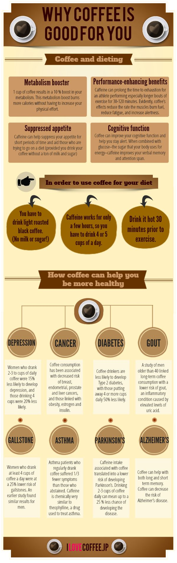 Why coffee is good for you (nice infographic, but note that it only addresses benefits and not possible negatives)