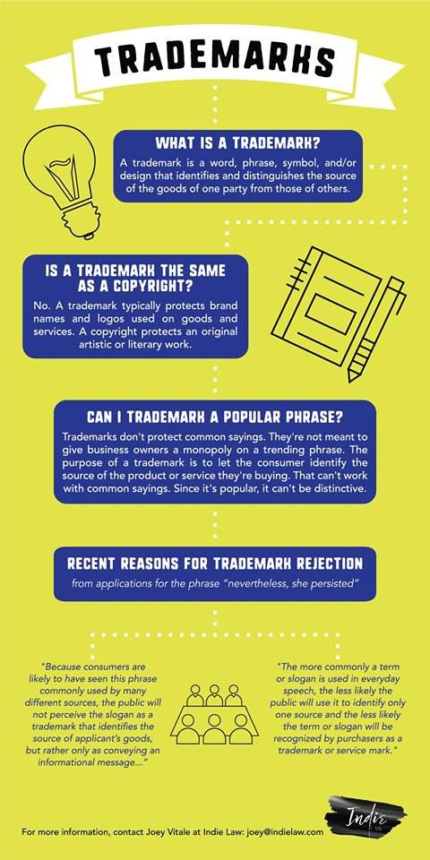 What is a Trademark? Super important info for artists, Etsy sellers, crafters, and creators!  https://indielaw.com/