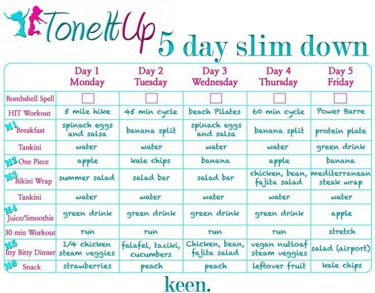 Tone It Up 7 Day Slim Down Pdf Google Search How To Slim Down Tone It Up Tiu Meal Plan